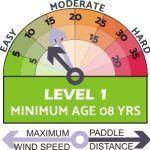 easy level 1 sea kayak tour grading