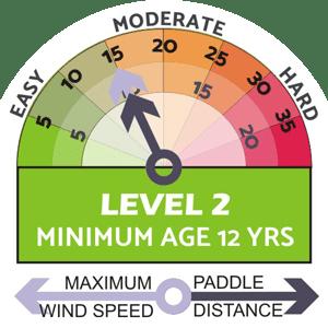 easy level 2 tour grading